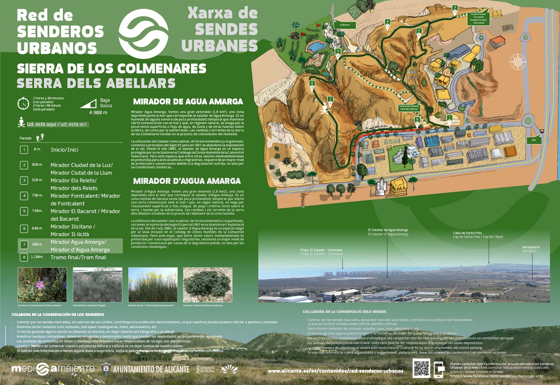 Panel Sendero Sierra de Los Colmenares